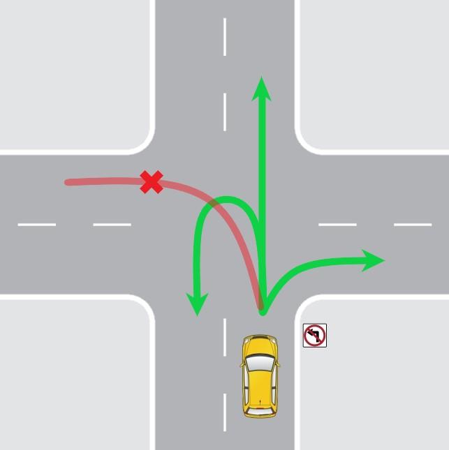 Схема разворота на перекрестке