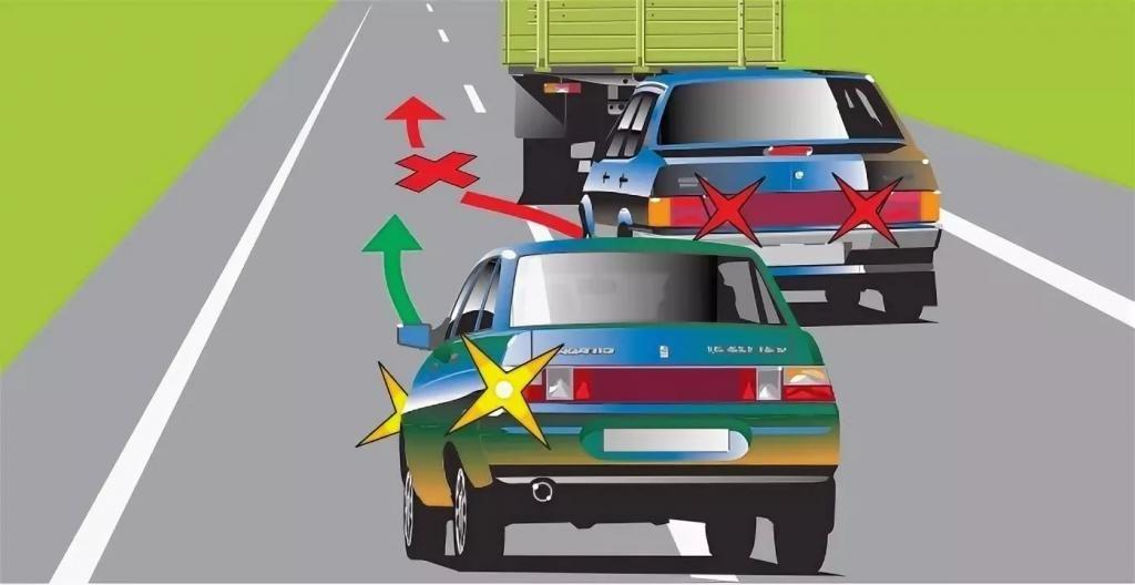 Как обгонять автомобили на дороге с двумя полосами