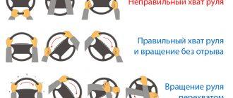 Как поворачивать руль на машине