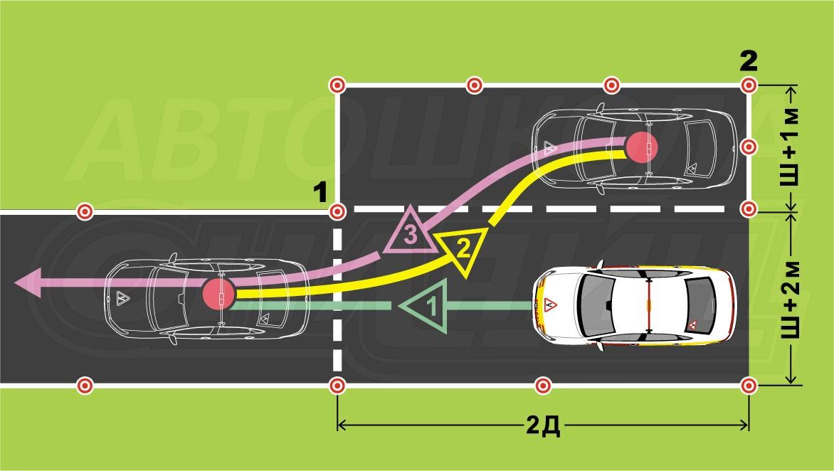 Параллельная парковка. Чем сложна и как ее делать.