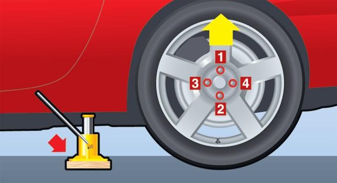 Как менять колеса на машине