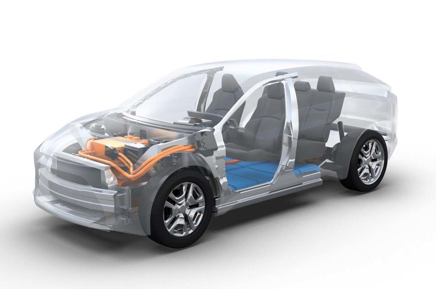 Toyota и Subaru совместно разработают электро-внедорожник на новой платформе