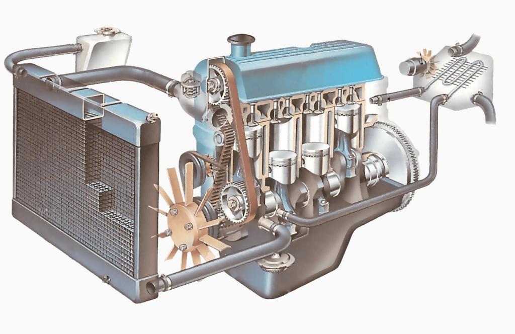 Как осуществляется циркуляция охлаждающей жидкости в двигателе