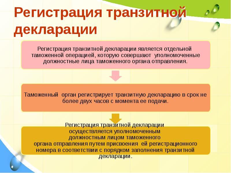 Оформление транзитной декларации