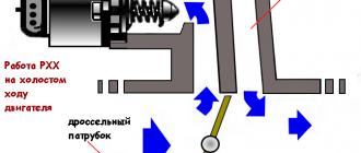 Датчик холостого хода: принцип действия,устройство,виды,назначение. 7 неисправностей датчика холостого хода и как их починить