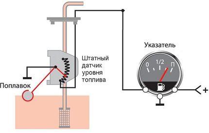 Принцип работы датчика уровня топлива, почему не показывает и как проверить. Как проверить датчик топлива на приборной панели.