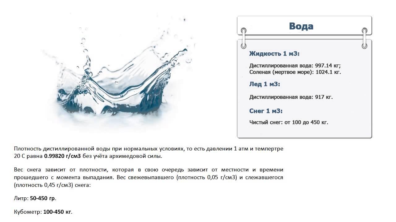 Сколько в литре килограмм: точные расчёты. Сколько весит литр воды в килограммах: цифры и факты
