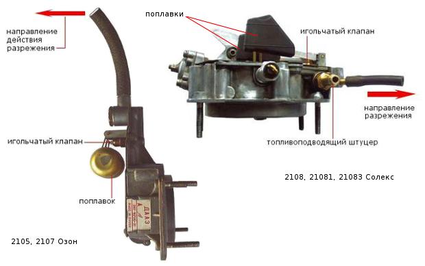 Черный дым при запуске двигателя карбюратор. Почему появляется черный дым при резком газе?
